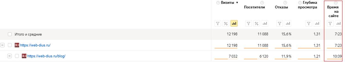 Поведенческие факторы yandex Данков разместить ссылку на трастовом сайте