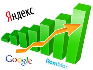 Продвижение сайта под ключ продвижение сайта и интернет-магазина на украине